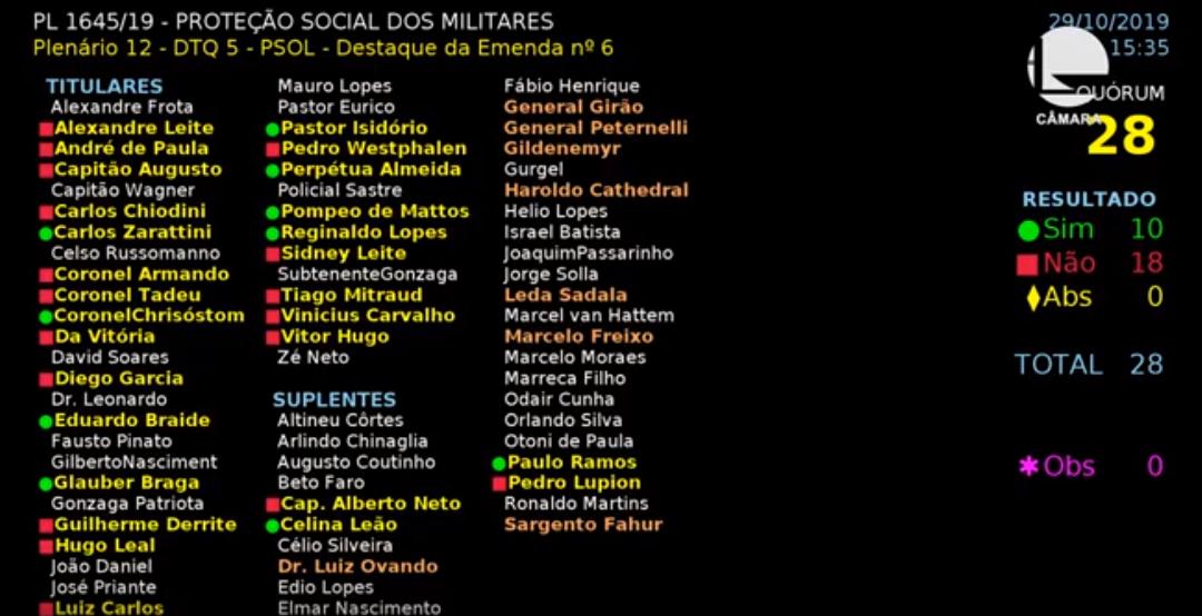 PL 1645: emenda do DEM e PSOL é rejeitada e sessão é suspensa após protestos